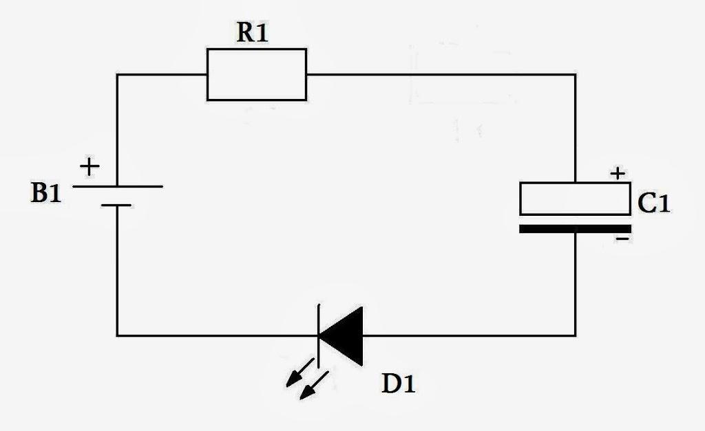 Ryc. Schemat układu zbudowanego ze źródła napięcia B1, rezystora R1, kondensatora C1 i czerwonej diody LED D1.