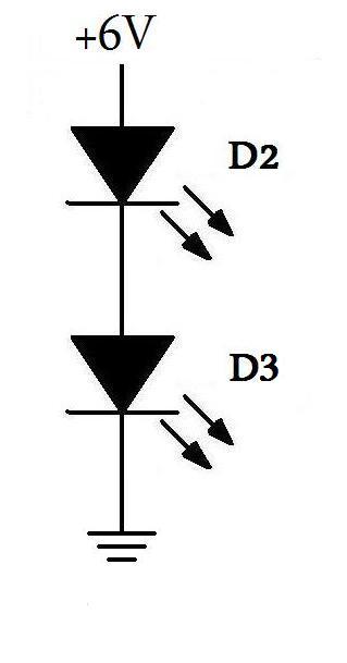 dosw 2